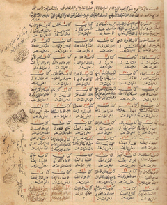 Medieval manuscript of Ibn Arabi's works - which numbered about 200